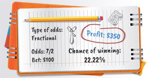 fractional odds - chance of winning