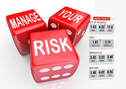 learn how to manage your risk