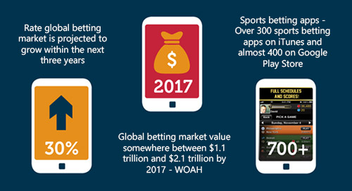 Mobile Online Betting – New Sportsbook Phone Action in 2019
