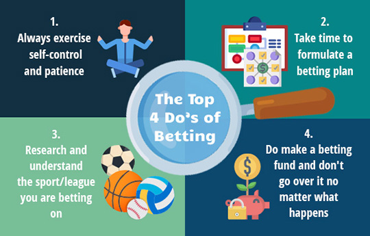 The Top 4 Do's of Betting